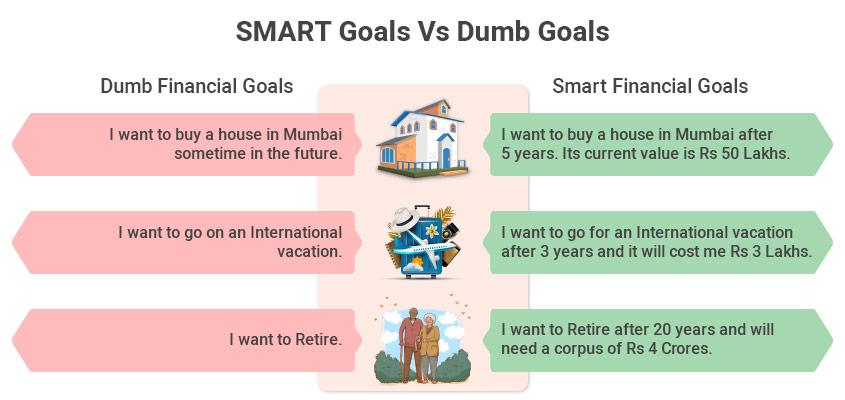 SMART Goals Vs Dumb Goals