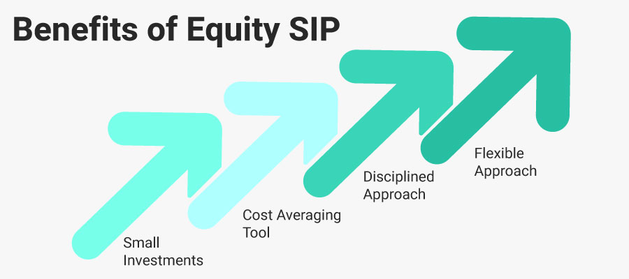 Benefits of equity SIP
